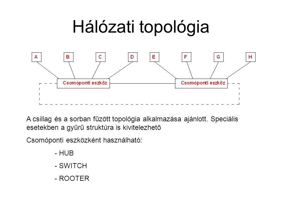 Hálózati topológia A csillag és a sorban fűzött topológia alkalmazása ajánlott. Speciális esetekben a gyűrű struktúra is kivitelezhető Csomóponti eszk