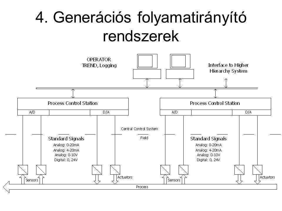 5. Generációs folyamatirányító rendszerek