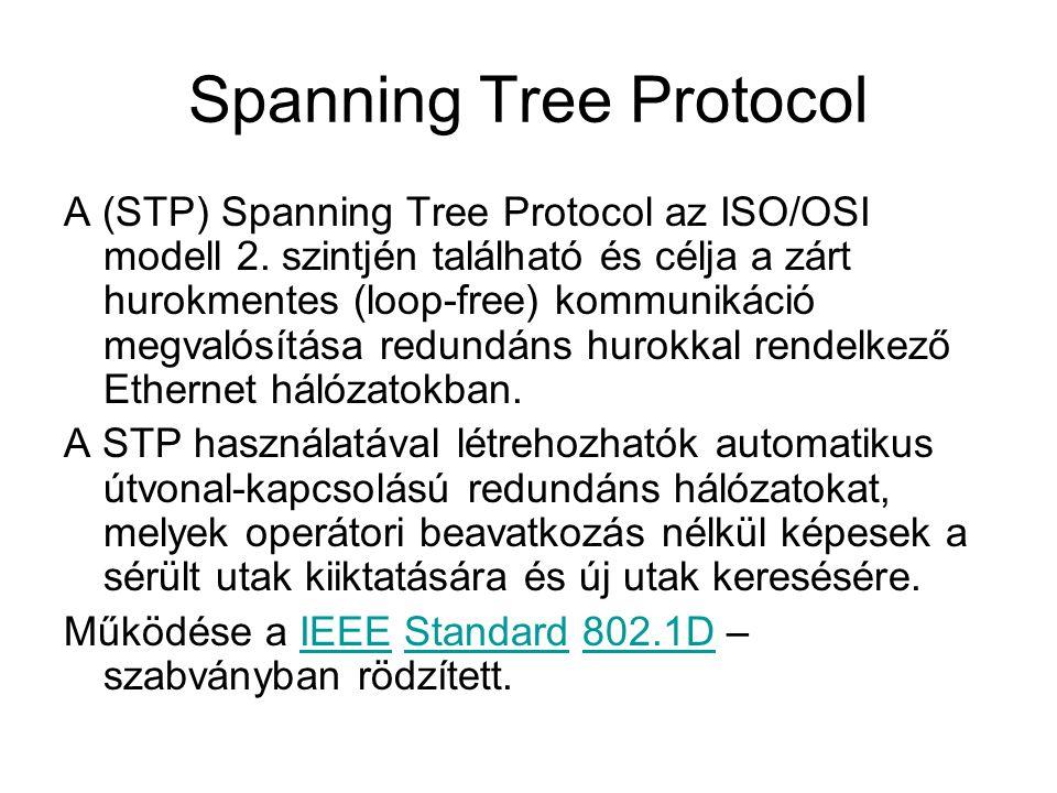 Spanning Tree Protocol A (STP) Spanning Tree Protocol az ISO/OSI modell 2. szintjén található és célja a zárt hurokmentes (loop-free) kommunikáció meg