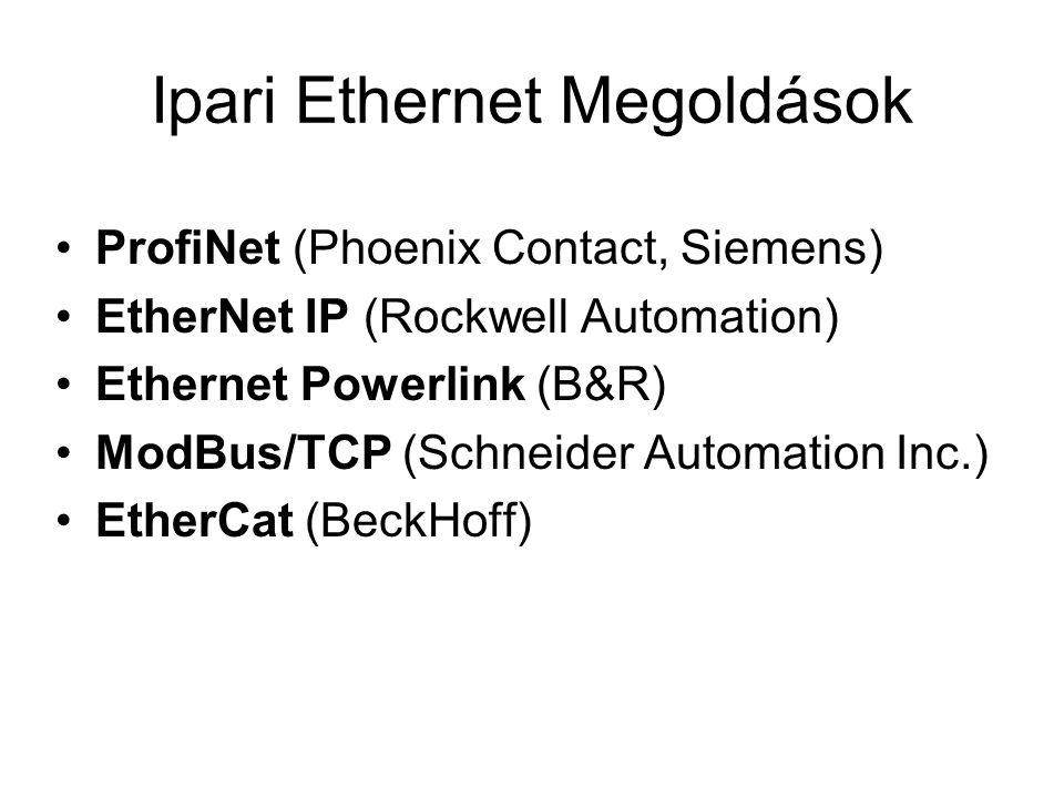 Ipari Ethernet Megoldások ProfiNet (Phoenix Contact, Siemens) EtherNet IP (Rockwell Automation) Ethernet Powerlink (B&R) ModBus/TCP (Schneider Automation Inc.) EtherCat (BeckHoff)
