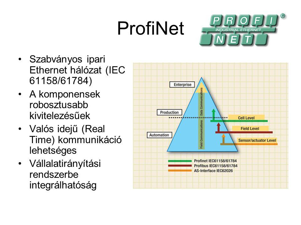 ProfiNet Szabványos ipari Ethernet hálózat (IEC 61158/61784) A komponensek robosztusabb kivitelezésűek Valós idejű (Real Time) kommunikáció lehetséges Vállalatirányítási rendszerbe integrálhatóság