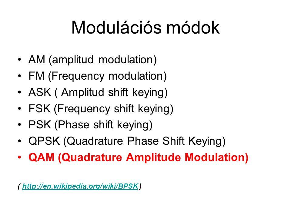 Modulációs módok AM (amplitud modulation) FM (Frequency modulation) ASK ( Amplitud shift keying) FSK (Frequency shift keying) PSK (Phase shift keying) QPSK (Quadrature Phase Shift Keying) QAM (Quadrature Amplitude Modulation) ( http://en.wikipedia.org/wiki/BPSK )http://en.wikipedia.org/wiki/BPSK