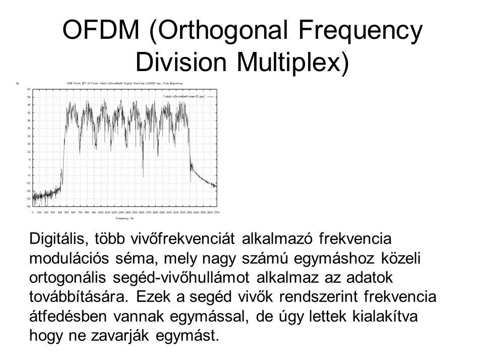OFDM (Orthogonal Frequency Division Multiplex) Digitális, több vivőfrekvenciát alkalmazó frekvencia modulációs séma, mely nagy számú egymáshoz közeli