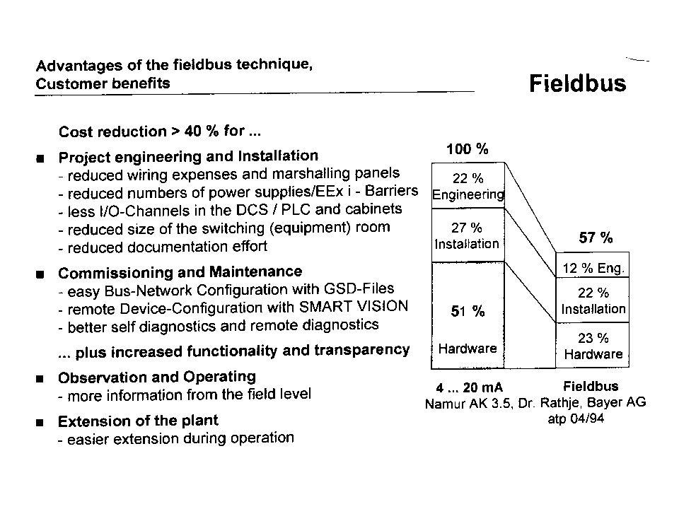 Bluetooth AP Factory Line Wireless Bluetooth access point, 24 V DC; IEEE 802.11 a/b/g; 2.4 GHz; 5 GHz,
