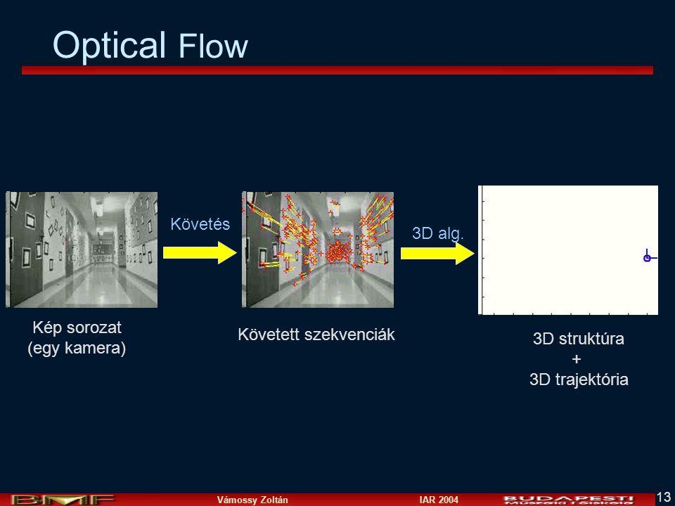 Vámossy Zoltán IAR 2004 13 Optical Flow Kép sorozat (egy kamera) Követett szekvenciák 3D struktúra + 3D trajektória Követés 3D alg.
