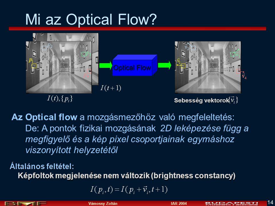 Vámossy Zoltán IAR 2004 14 Mi az Optical Flow? Optical Flow Sebesség vektorok Általános feltétel: Képfoltok megjelenése nem változik (brightness const