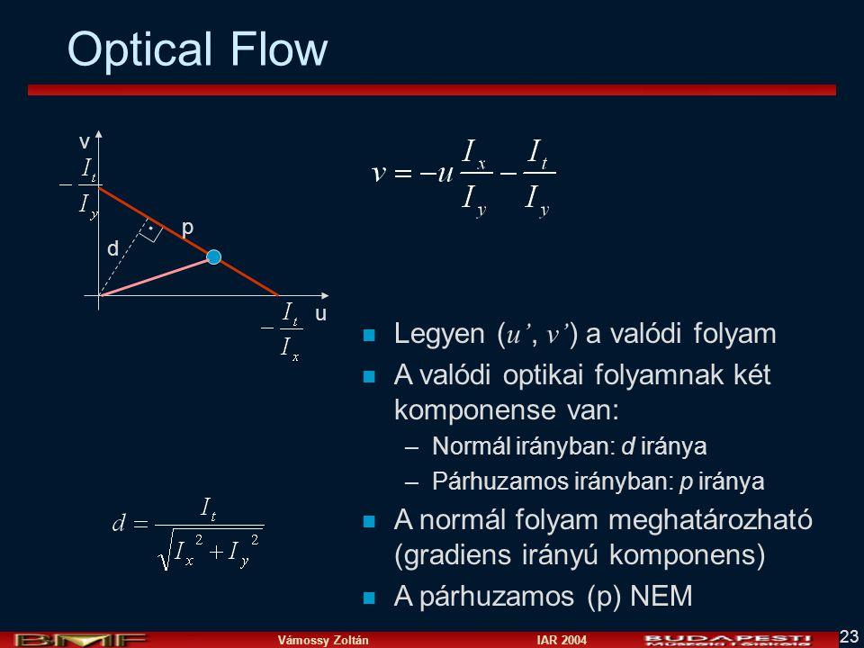 Vámossy Zoltán IAR 2004 23 Optical Flow u v. d p Legyen ( u', v' ) a valódi folyam n A valódi optikai folyamnak két komponense van: –Normál irányban:
