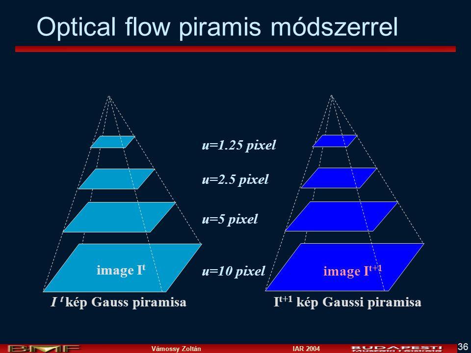 Vámossy Zoltán IAR 2004 36 Optical flow piramis módszerrel I t kép Gauss piramisaI t+1 kép Gaussi piramisa image I t+1 image I t u=10 pixel u=5 pixel