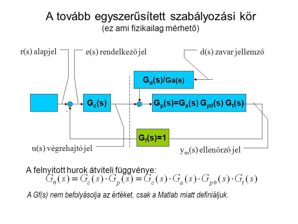 A tovább egyszerűsített szabályozási kör (ez ami fizikailag mérhető) G c (s)G p (s)=G a (s) G p0 (s) G t (s) r(s) alapjel y m (s) ellenőrző jel e(s) rendelkező jel u(s) végrehajtó jel A Gf(s) nem befolyásolja az értéket, csak a Matlab miatt definiáljuk.
