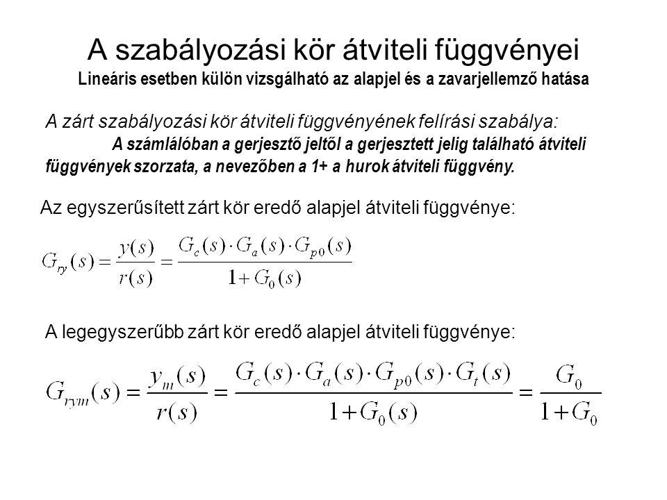 A szabályozási kör átviteli függvényei Lineáris esetben külön vizsgálható az alapjel és a zavarjellemző hatása Az egyszerűsített zárt kör eredő alapjel átviteli függvénye: A legegyszerűbb zárt kör eredő alapjel átviteli függvénye: A zárt szabályozási kör átviteli függvényének felírási szabálya: A számlálóban a gerjesztő jeltől a gerjesztett jelig található átviteli függvények szorzata, a nevezőben a 1+ a hurok átviteli függvény.
