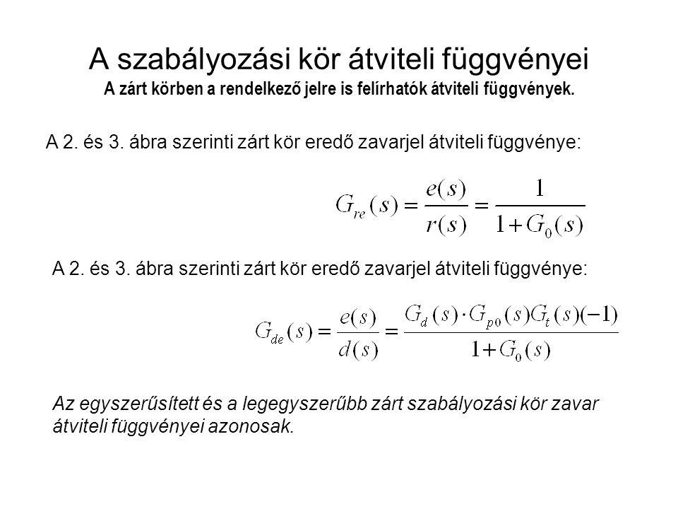 A szabályozási kör átviteli függvényei A zárt körben a rendelkező jelre is felírhatók átviteli függvények.