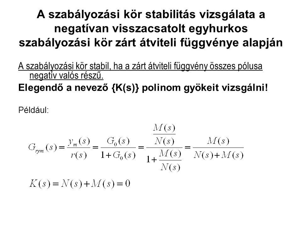 A szabályozási kör stabilitás vizsgálata a negatívan visszacsatolt egyhurkos szabályozási kör zárt átviteli függvénye alapján A szabályozási kör stabi