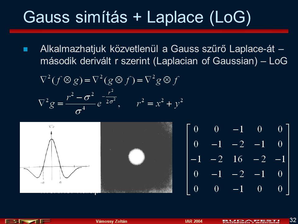 Vámossy Zoltán IAR 2004 32 Gauss simítás + Laplace (LoG) n Alkalmazhatjuk közvetlenül a Gauss szűrő Laplace-át – második derivált r szerint (Laplacian