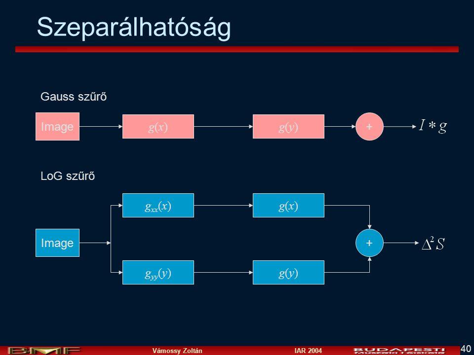 Vámossy Zoltán IAR 2004 40 Szeparálhatóság Image g xx (x)g(x)g(x) g yy (y)g(y)g(y) + Image g(x)g(x)g(y)g(y) + Gauss szűrő LoG szűrő