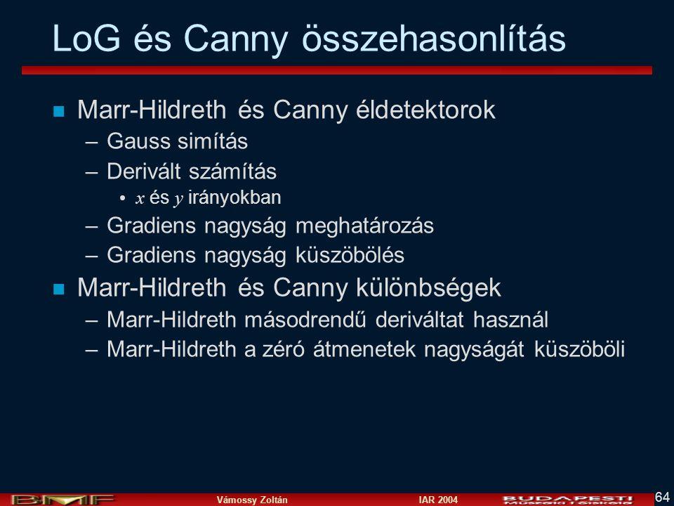 Vámossy Zoltán IAR 2004 64 n Marr-Hildreth és Canny éldetektorok –Gauss simítás –Derivált számítás x és y irányokban –Gradiens nagyság meghatározás –G