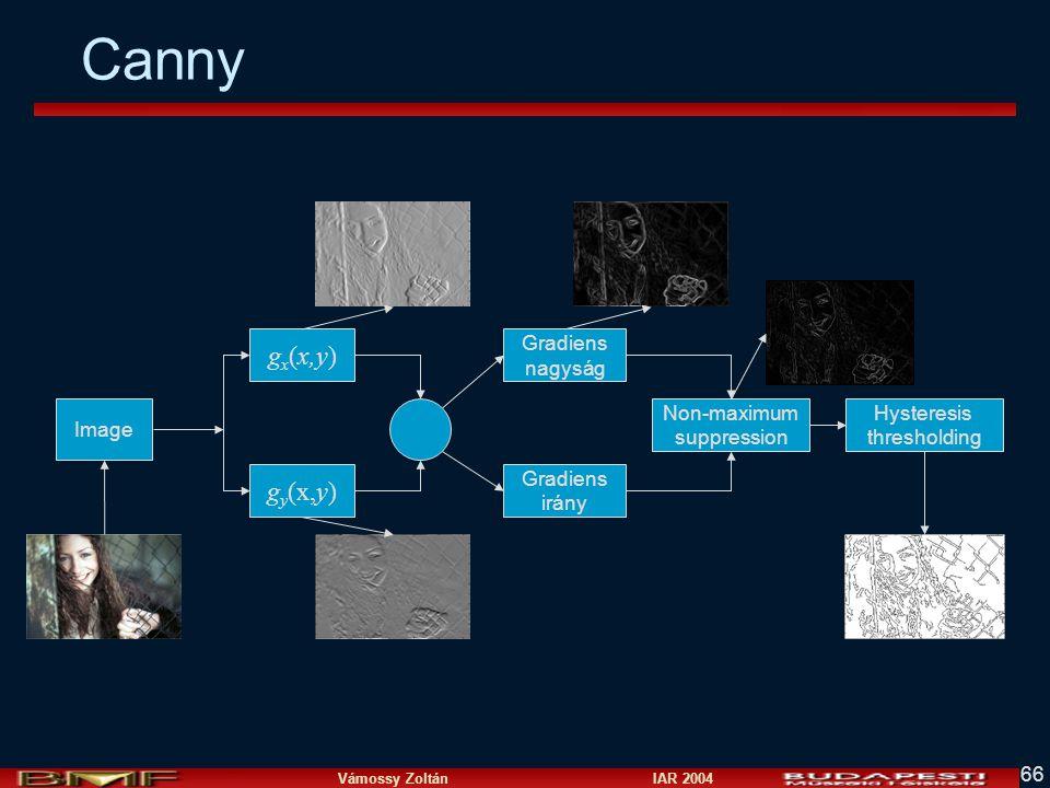 Vámossy Zoltán IAR 2004 66 Canny Image g x (x,y) Gradiens nagyság g y (x,y) Gradiens irány Non-maximum suppression Hysteresis thresholding