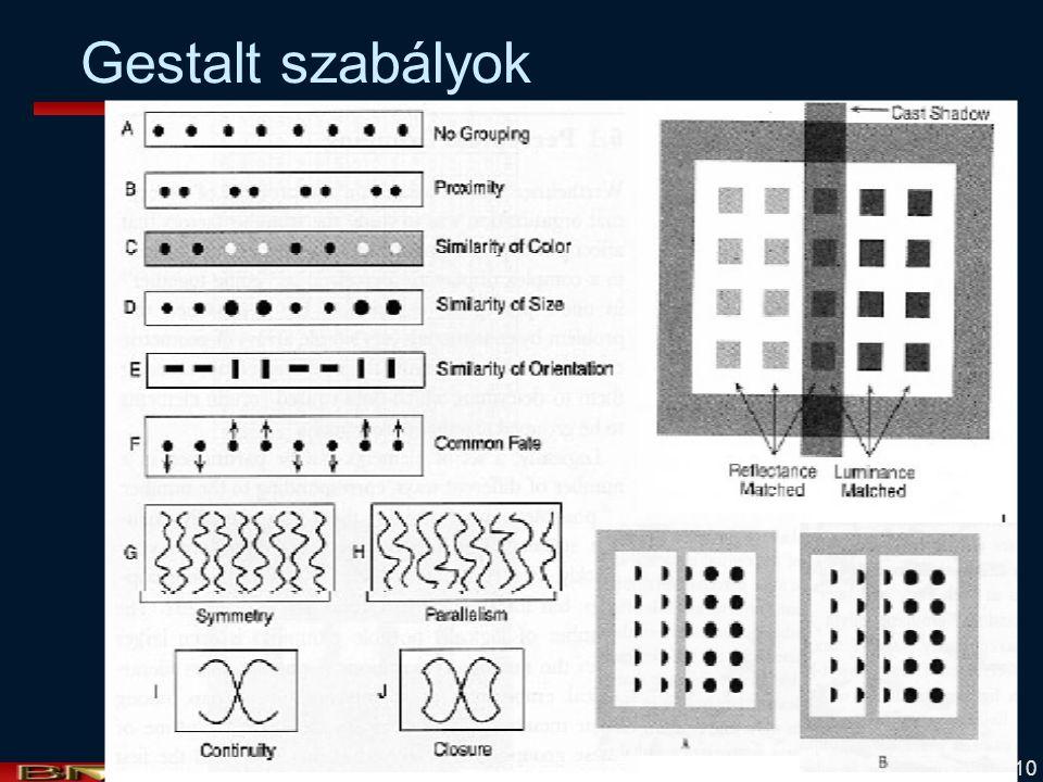 Vámossy Zoltán IAR 2004 10 Gestalt szabályok