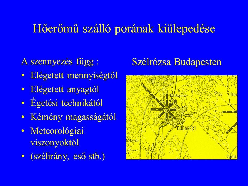 Dunai hőerőmű Ni szennyezése Óvári Mihály Ph.D., 2002, ELTE