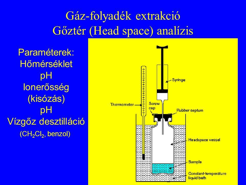 Folyadék-folyadék extrakció (koncentrálás, mátrixtól megszabadulás) K d = C org /C aqu E = K d V/(1 +K d V) Ahol K d a megoszlási állandó C org komponens koncentrációja vizes fázisban C aqu komponens koncentrációja szerves fázisban Eextrakciós arány Vfázisarány (org/aqu) Általában többszöri ismétlés, és az extraháló fázis kisebb térfogatú