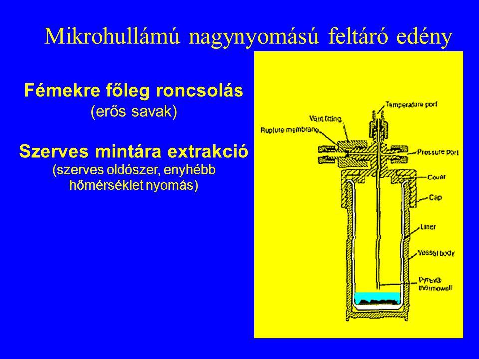 Oldékonyság szerinti kioldás (Speciáció) Förstner módszer I.kicserélhető (NH 4 OAc) II.