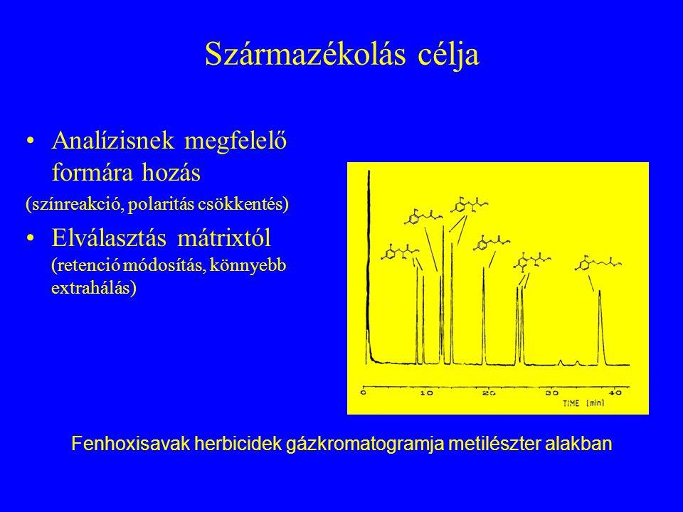 Gerjesztett oldószeres extrakció (ASE) Emelt hőmérséklet, nyomás Gyors hatékony extrakciók Nagy műszerigény