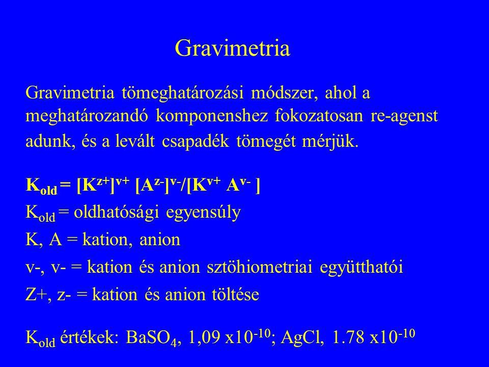 Klasszikus analitikai módszerek Csapadékképzéses reakciók: Gravimetria (SZOE, víztartalom), csapadékos titrálások (szulfát, klorid) Sav-bázis reakciók (savasság, lúgosság, fenol) Redoxi reakciók (KOI, S 2- ) Komplexképzéses reakciók (Ca, keménység)