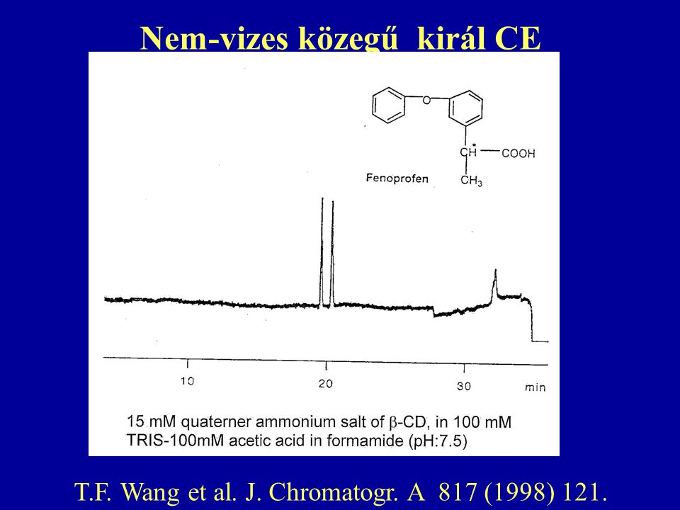 Nem-vizes közegű királ CE T.F. Wang et al. J. Chromatogr. A 817 (1998) 121.