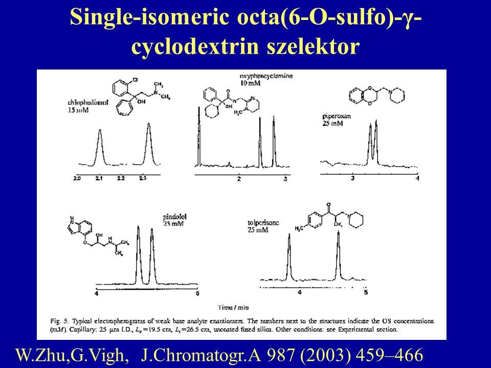 Single-isomeric octa(6-O-sulfo)-γ- cyclodextrin szelektor W.Zhu,G.Vigh, J.Chromatogr.A 987 (2003) 459–466