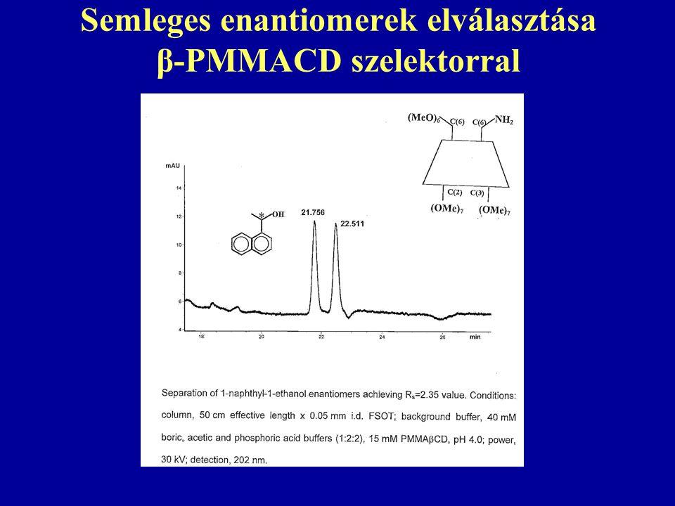 Semleges enantiomerek elválasztása β-PMMACD szelektorral