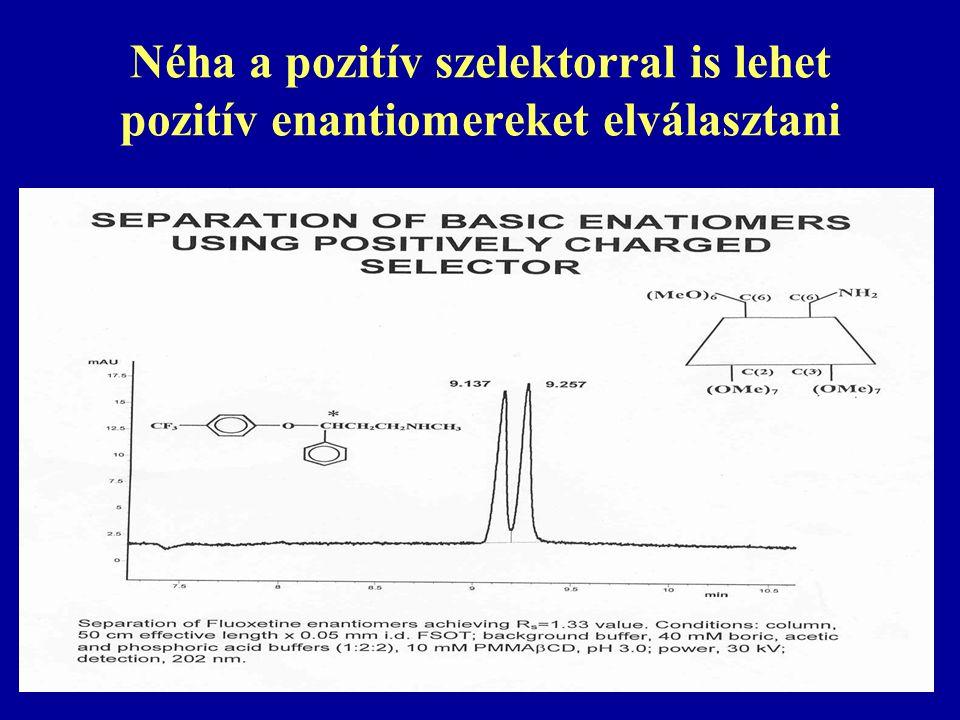 Néha a pozitív szelektorral is lehet pozitív enantiomereket elválasztani
