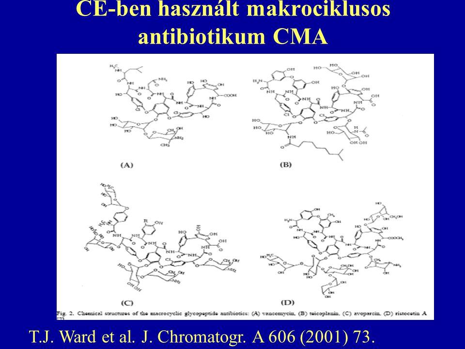 CE-ben használt makrociklusos antibiotikum CMA T.J. Ward et al. J. Chromatogr. A 606 (2001) 73.