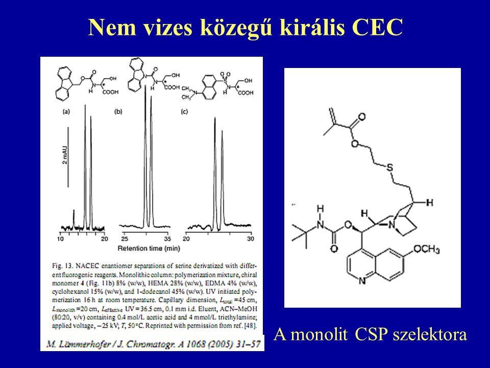 Nem vizes közegű királis CEC A monolit CSP szelektora