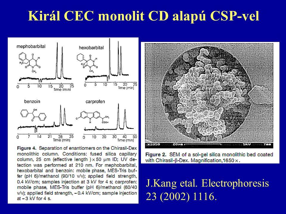 Királ CEC monolit CD alapú CSP-vel J.Kang etal. Electrophoresis 23 (2002) 1116.