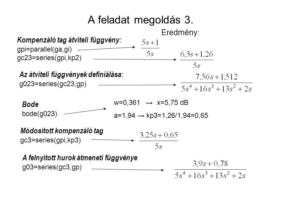 A feladat megoldás 3. Az átviteli függvények definiálása: g023=series(gc23,gp) Bode bode(g023) Eredmény: Kompenzáló tag átviteli függvény: gpi=paralle