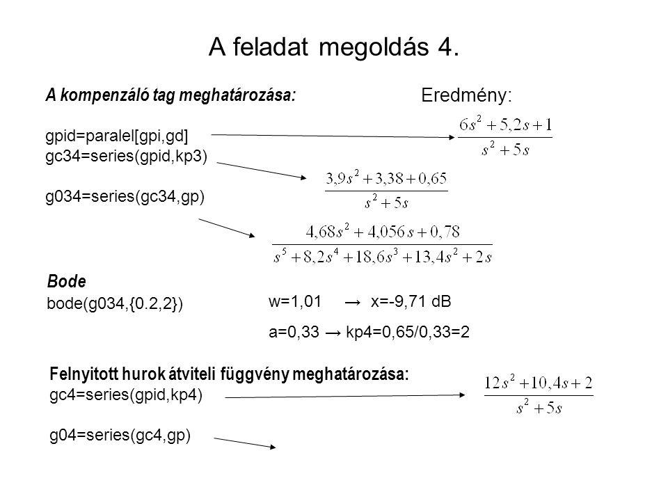 A feladat megoldás 4. Eredmény: A kompenzáló tag meghatározása: gpid=paralel[gpi,gd] gc34=series(gpid,kp3) g034=series(gc34,gp) Felnyitott hurok átvit