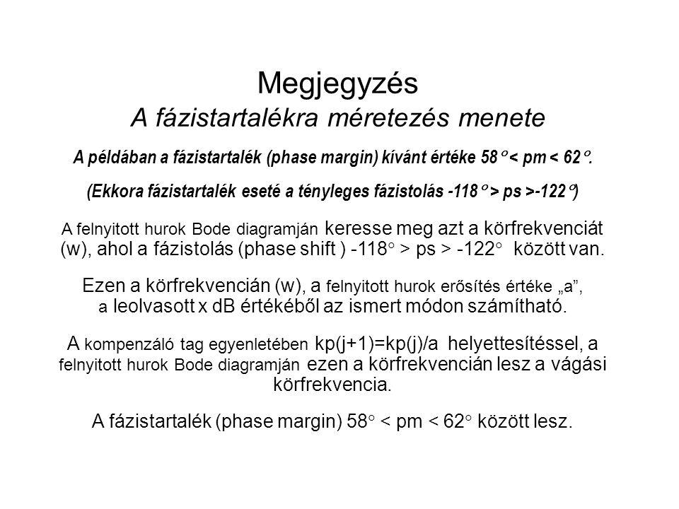 Megjegyzés A fázistartalékra méretezés menete A példában a fázistartalék (phase margin) kívánt értéke 58  < pm < 62 . (Ekkora fázistartalék eseté a