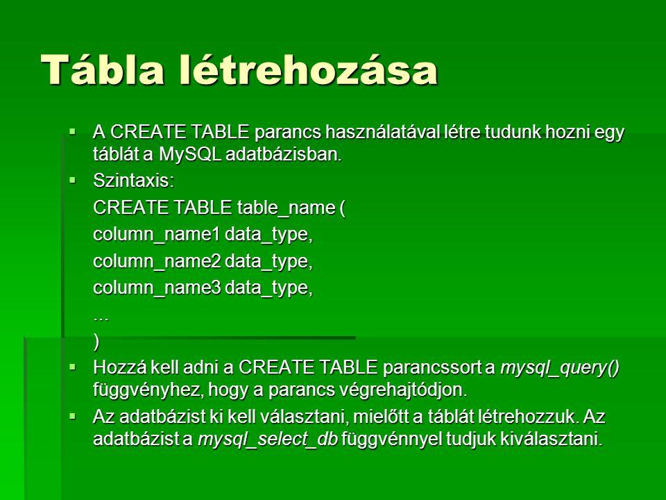 Tábla létrehozása  A CREATE TABLE parancs használatával létre tudunk hozni egy táblát a MySQL adatbázisban.  Szintaxis: CREATE TABLE table_name ( co