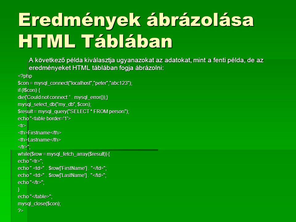 Eredmények ábrázolása HTML Táblában A következő példa kiválasztja ugyanazokat az adatokat, mint a fenti példa, de az eredményeket HTML táblában fogja