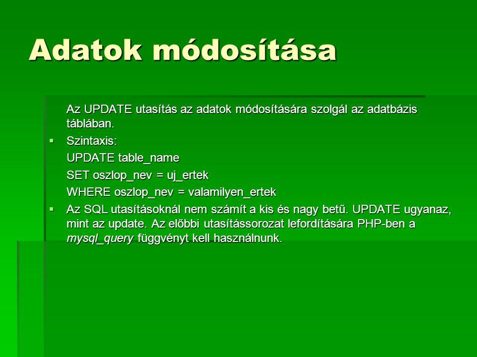 Adatok módosítása Az UPDATE utasítás az adatok módosítására szolgál az adatbázis táblában.  Szintaxis: UPDATE table_name SET oszlop_nev = uj_ertek WH