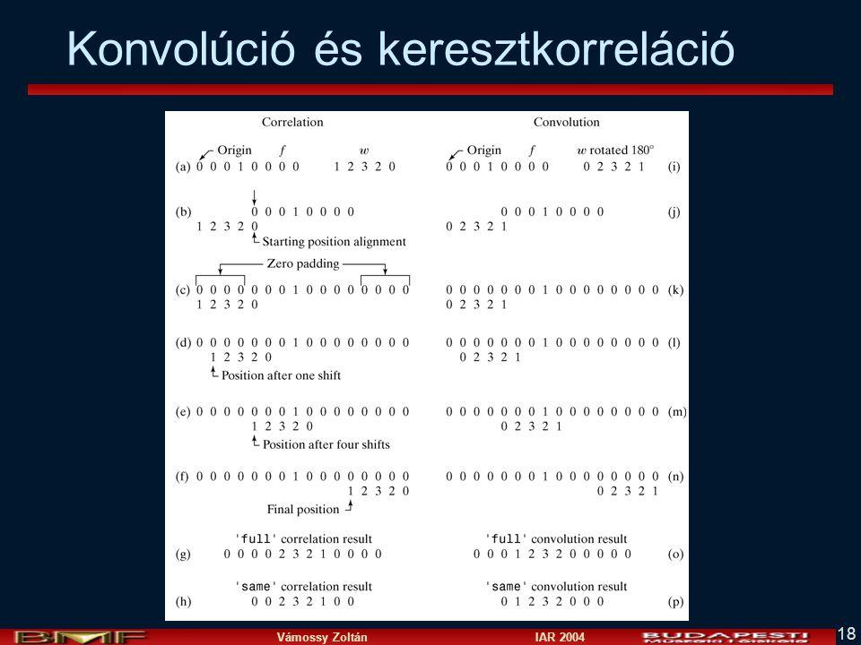 Vámossy Zoltán IAR 2004 18 Konvolúció és keresztkorreláció