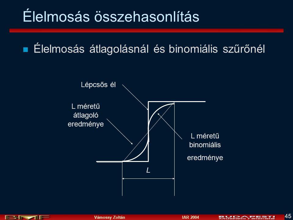 Vámossy Zoltán IAR 2004 45 Élelmosás összehasonlítás n Élelmosás átlagolásnál és binomiális szűrőnél Lépcsős él L méretű átlagoló eredménye L L méretű