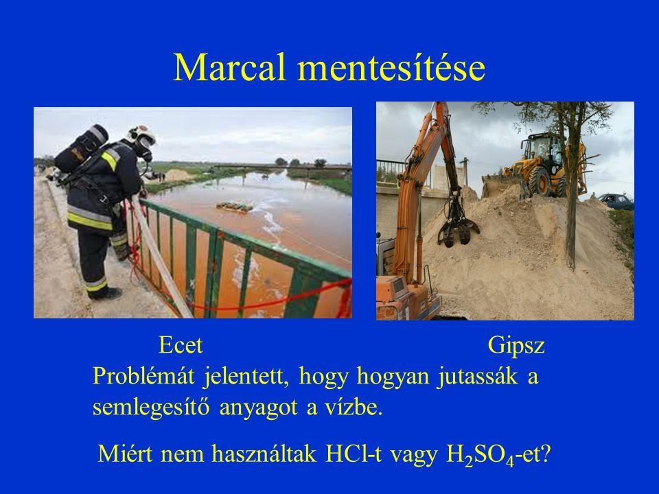 Marcal mentesítése EcetGipsz Problémát jelentett, hogy hogyan jutassák a semlegesítő anyagot a vízbe. Miért nem használtak HCl-t vagy H 2 SO 4 -et?