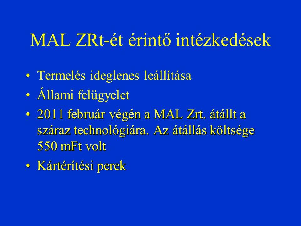 MAL ZRt-ét érintő intézkedések Termelés ideglenes leállítása Állami felügyelet 2011 február végén a MAL Zrt. átállt a száraz technológiára. Az átállás