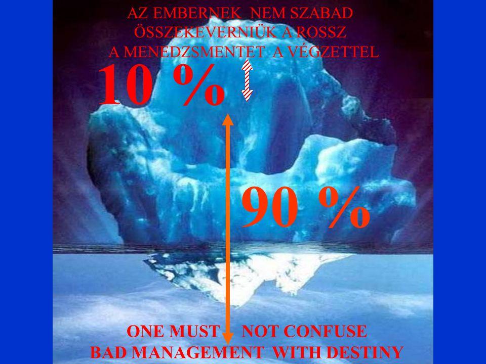 AZ EMBERNEK NEM SZABAD ÖSSZEKEVERNIÜK A ROSSZ A MENEDZSMENTET A VÉGZETTEL ONE MUST NOT CONFUSE BAD MANAGEMENT WITH DESTINY 10 % 90 %
