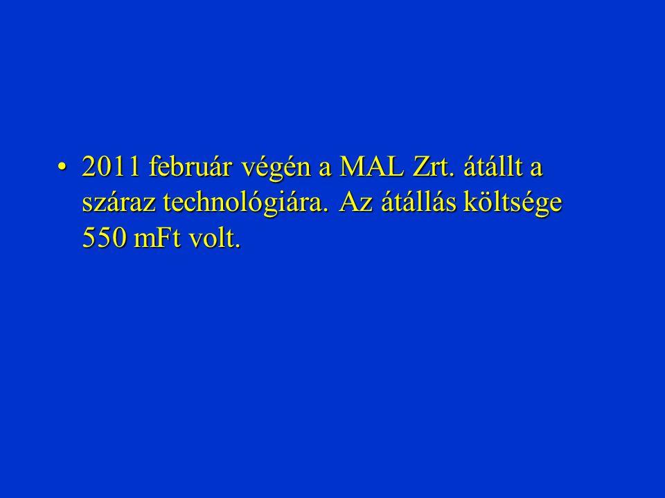 2011 február végén a MAL Zrt. átállt a száraz technológiára. Az átállás költsége 550 mFt volt.2011 február végén a MAL Zrt. átállt a száraz technológi