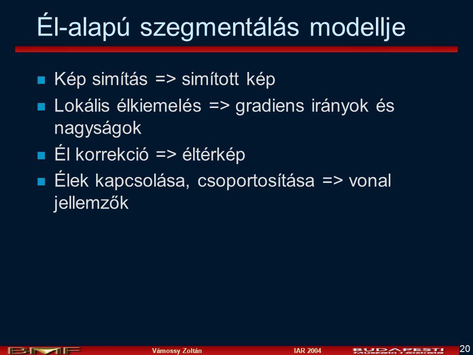 Vámossy Zoltán IAR 2004 20 Él-alapú szegmentálás modellje n Kép simítás => simított kép n Lokális élkiemelés => gradiens irányok és nagyságok n Él korrekció => éltérkép n Élek kapcsolása, csoportosítása => vonal jellemzők