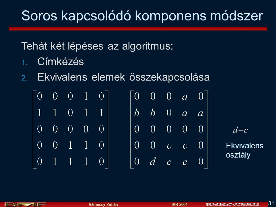 Vámossy Zoltán IAR 2004 31 Soros kapcsolódó komponens módszer d=c Ekvivalens osztály Tehát két lépéses az algoritmus: 1.