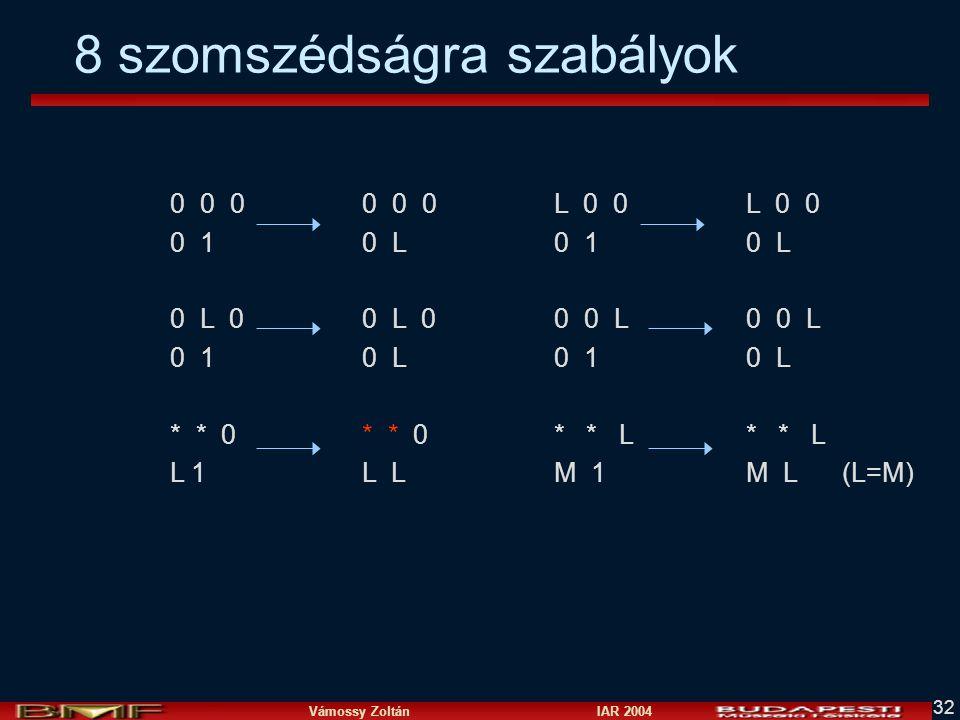 Vámossy Zoltán IAR 2004 32 8 szomszédságra szabályok 0 0 00 0 0L 0 0L 0 0 0 1 0 L0 1 0 L 0 L 00 L 00 0 L0 0 L 0 1 0 L 0 10 L * * 0* * 0* * L* * L L 1 L LM 1M L(L=M)