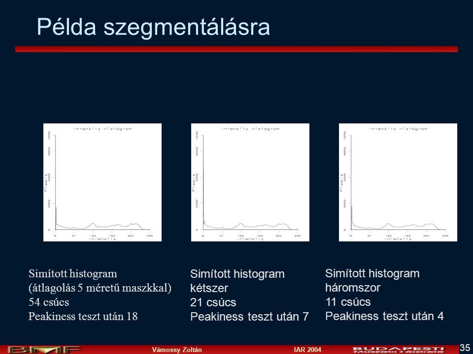 Vámossy Zoltán IAR 2004 35 Példa szegmentálásra Simított histogram (átlagolás 5 méretű maszkkal) 54 csúcs Peakiness teszt után 18 Simított histogram kétszer 21 csúcs Peakiness teszt után 7 Simított histogram háromszor 11 csúcs Peakiness teszt után 4