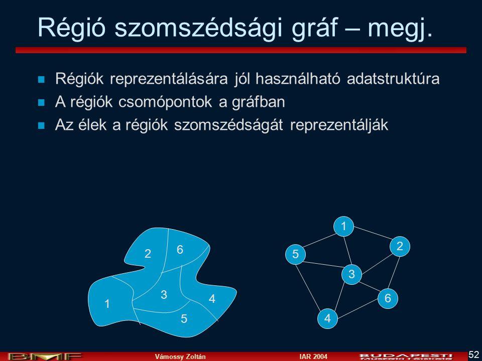 Vámossy Zoltán IAR 2004 52 Régió szomszédsági gráf – megj.